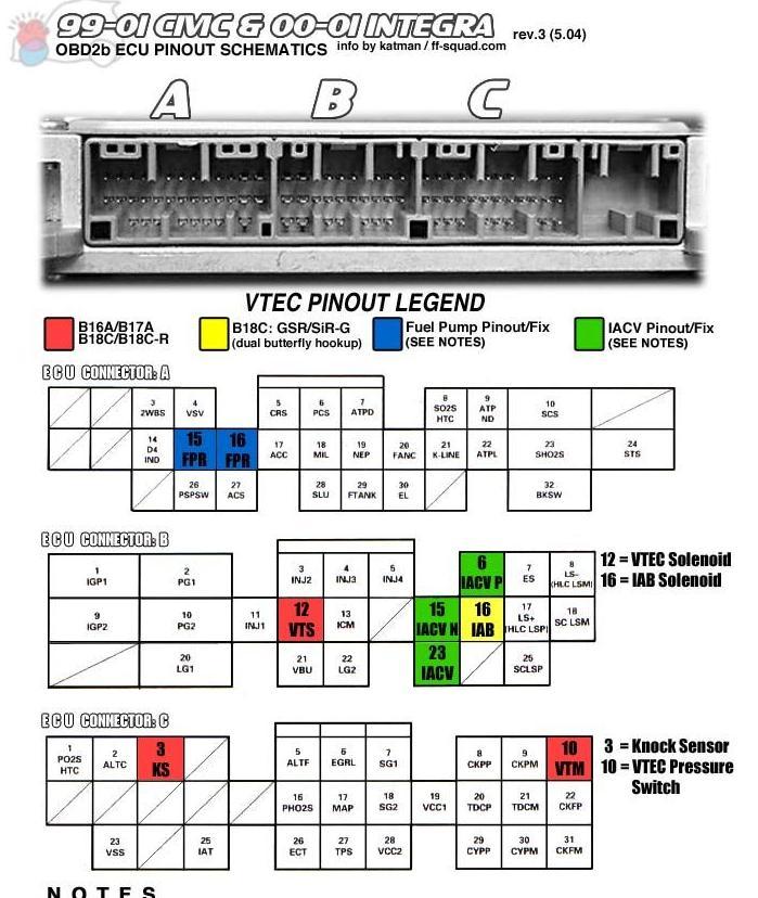 Fein Obd2b Wiring Diagram Ideen - Elektrische Schaltplan-Ideen ...